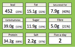 Cottage pie nutritional information