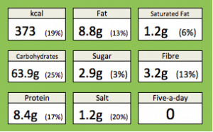 Basic pizza dough nutritional information
