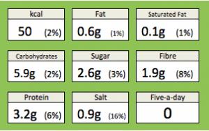 Hidden Veg Peppercorn Sauce Nutritional Information
