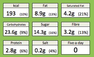 spiced orange popcorn nutrition