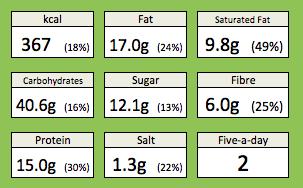 Vegetable lasagne nutrition