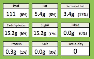 caramel sauce nutritional