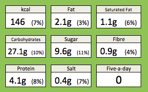 Chocolate chip soda bread nutritional information per slice