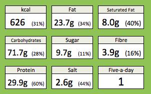 BBQ chicken bacon pizza nutrition