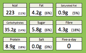 overnight oats nutrition