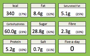 very berry scones nutrition