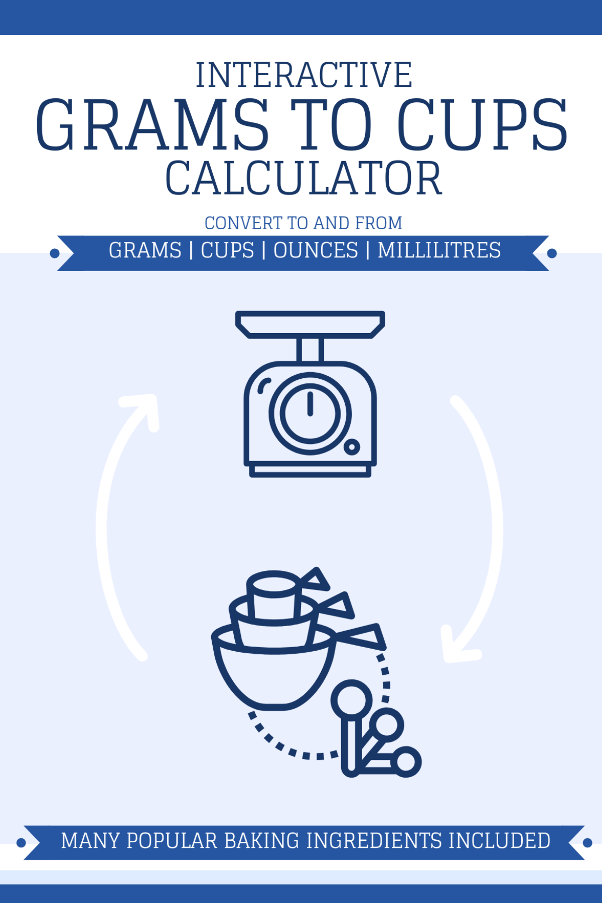 Grams to cups calculator - Easily convert between grams, cups, ounces and millilitres for many common baking ingredients.