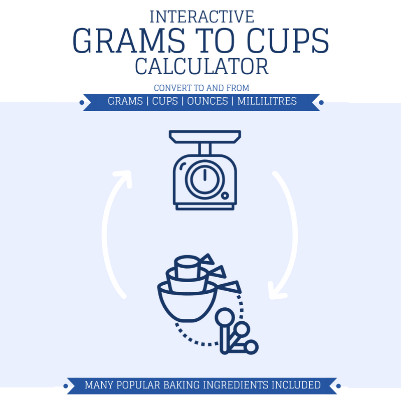 Grams To Cups Interactive Calculator Includes